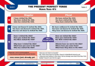 The Present Perfect Tense Have/Has+V3