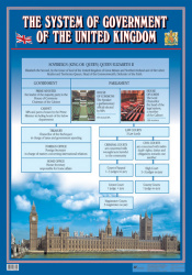 The System of Government of the United Kingdom