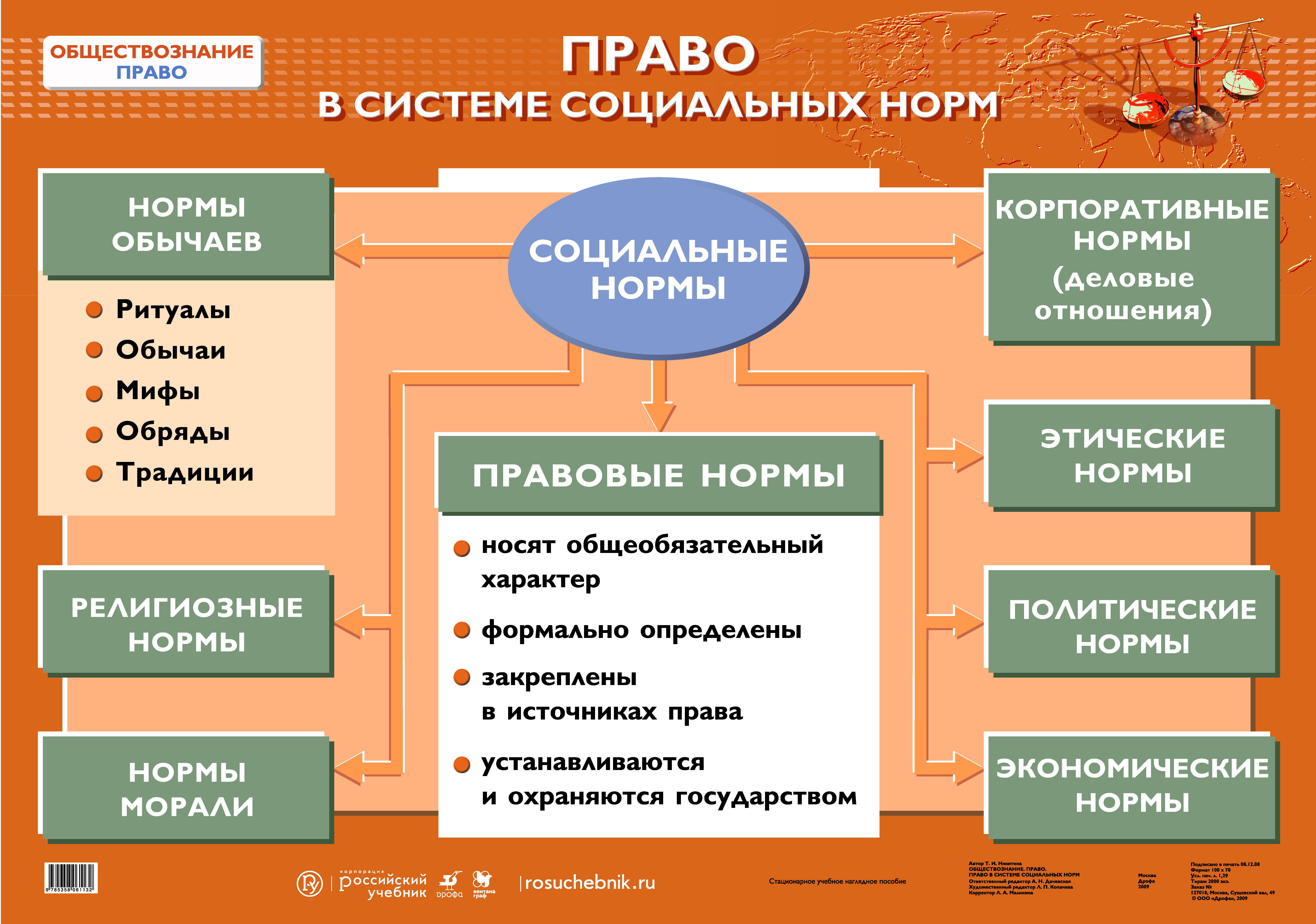 Доклад правовой статус личности