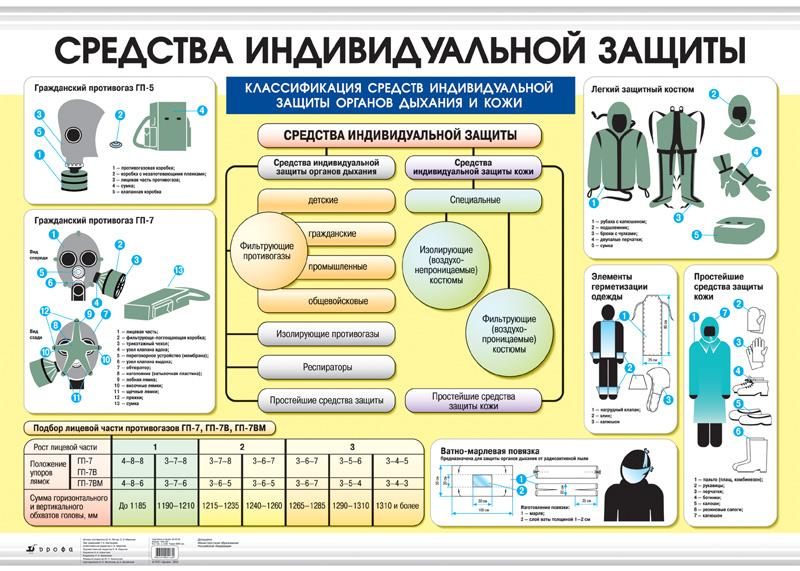 Декларация УСН при закрытии ИП: образец заполнения, скачать
