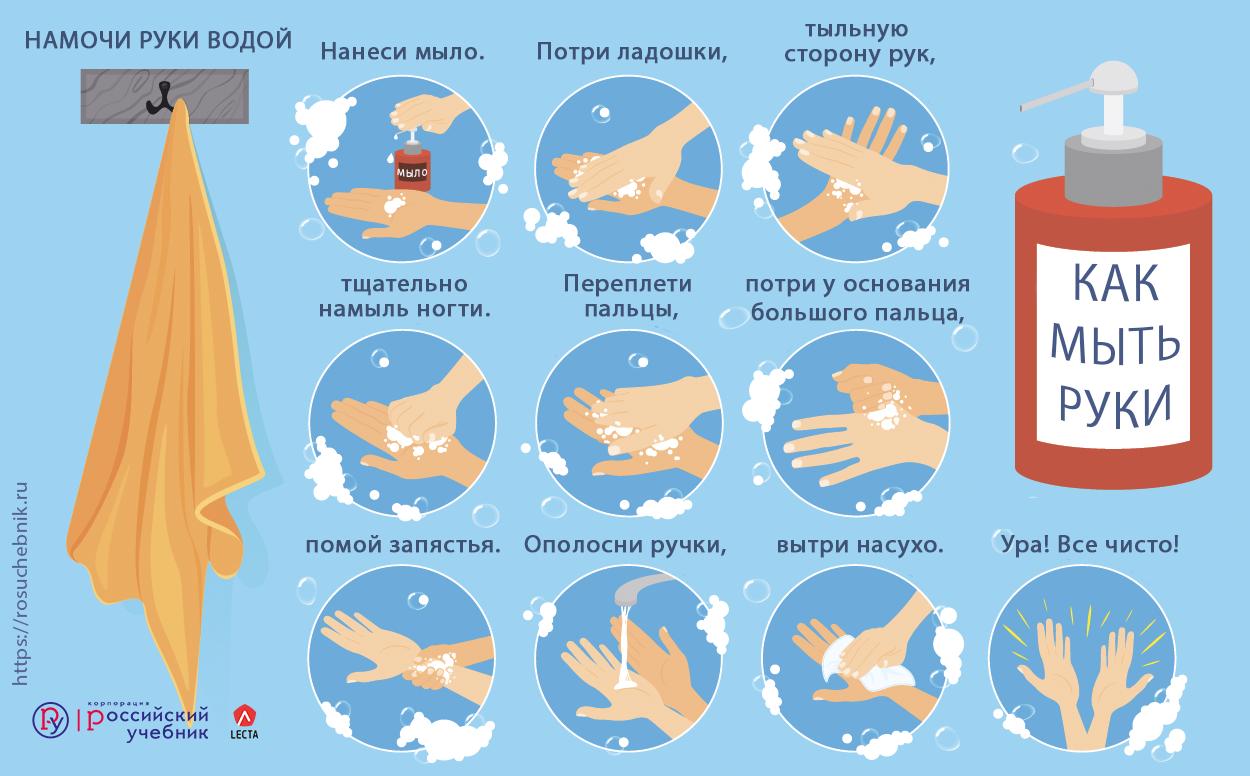 Мойте руки правильно!