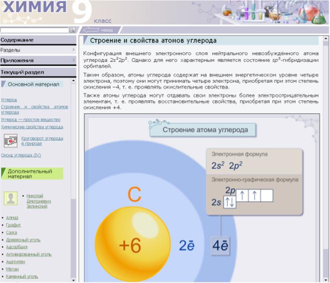 Конспект урока 15 музыки по программе ростовского
