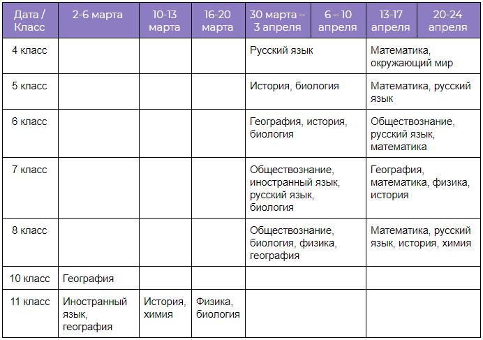 Расписание ВПР – 2020