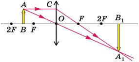 А.В.Перышкин, Физика – 8, ЭФУ, стр. 211, рис.158