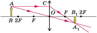 А.В.Перышкин, Физика – 8, ЭФУ, стр. 211, рис.159
