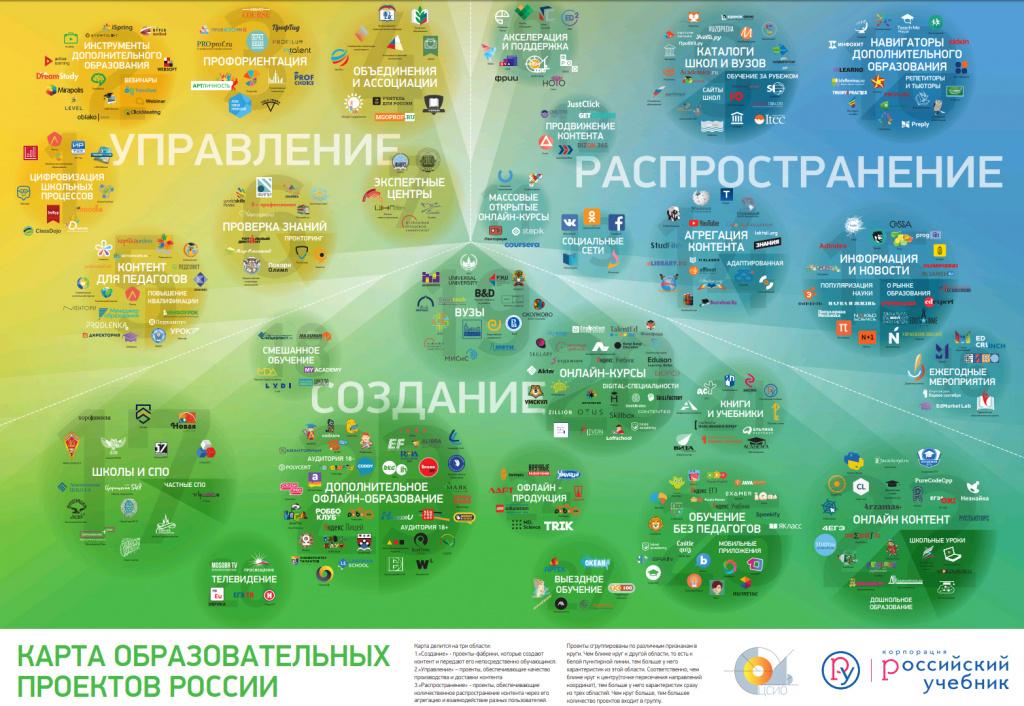 Карта образовательных проектов