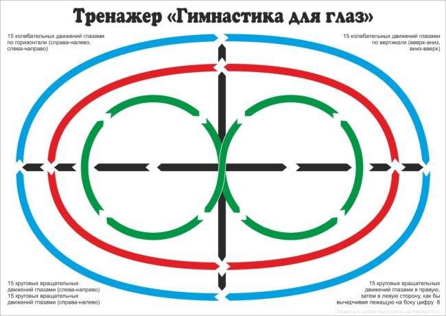 Гимнастика для глаз. Источник: https://free4print.ru/dlya-shkoly/trenazher-gimnastika-dlya-glaz/
